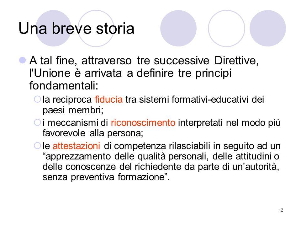 12 Una breve storia A tal fine, attraverso tre successive Direttive, l'Unione è arrivata a definire tre principi fondamentali:  la reciproca fiducia