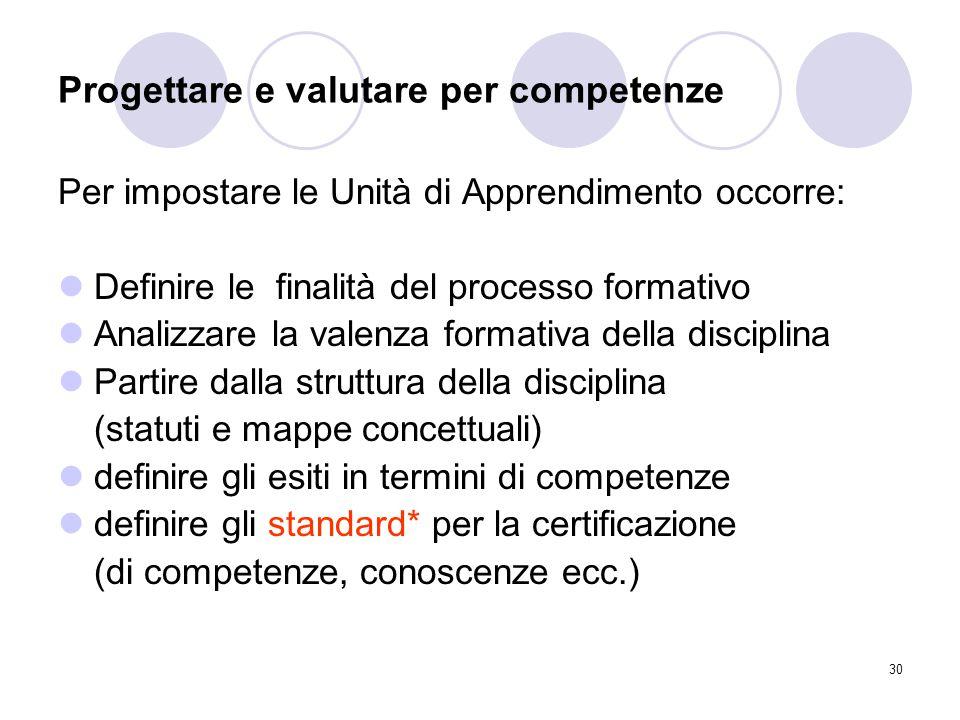 30 Progettare e valutare per competenze Per impostare le Unità di Apprendimento occorre: Definire le finalità del processo formativo Analizzare la val