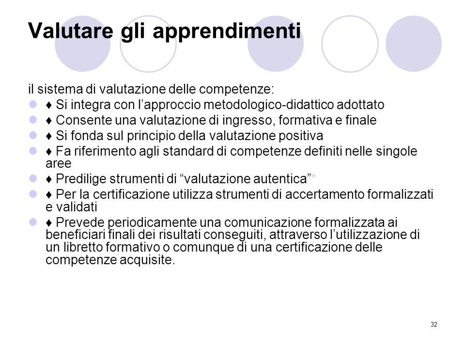 32 Valutare gli apprendimenti il sistema di valutazione delle competenze: ♦ Si integra con l'approccio metodologico-didattico adottato ♦ Consente una