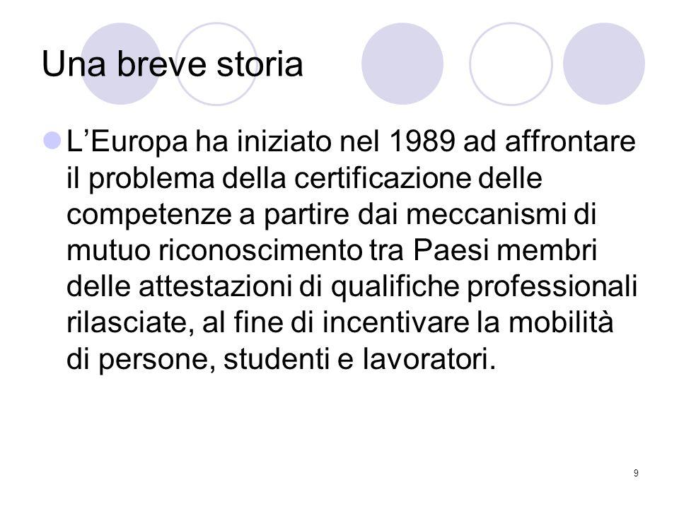 9 Una breve storia L'Europa ha iniziato nel 1989 ad affrontare il problema della certificazione delle competenze a partire dai meccanismi di mutuo ric