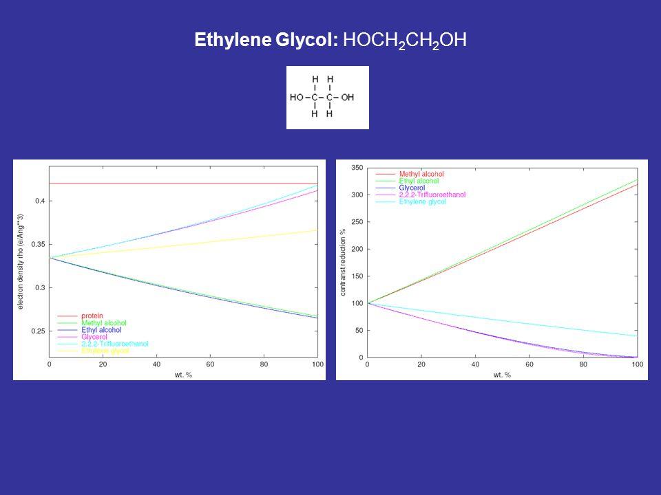Ethylene Glycol: HOCH 2 CH 2 OH