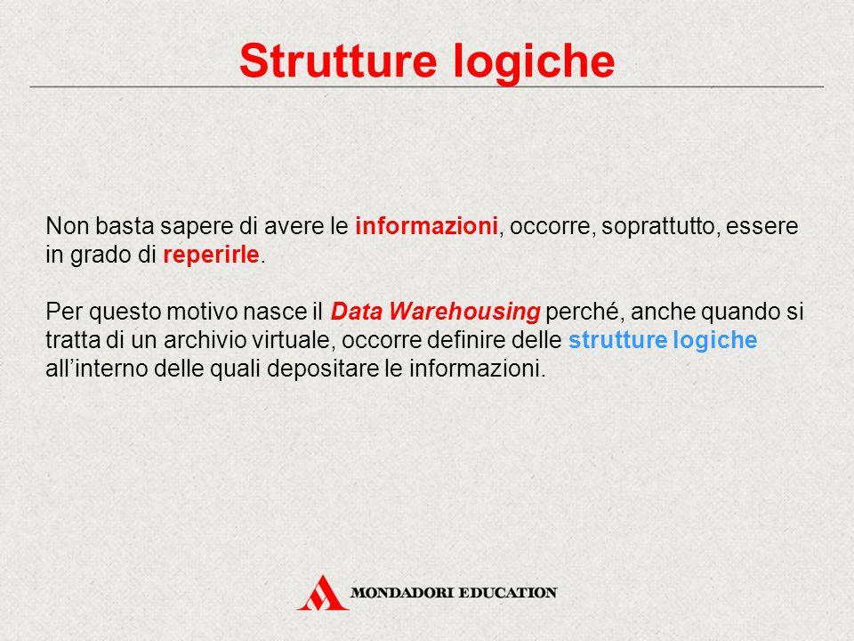 Strutture logiche Non basta sapere di avere le informazioni, occorre, soprattutto, essere in grado di reperirle.
