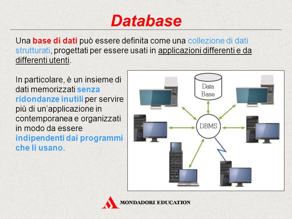 Database Una base di dati può essere definita come una collezione di dati strutturati, progettati per essere usati in applicazioni differenti e da differenti utenti.