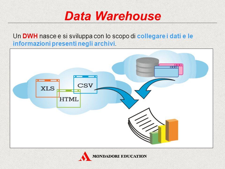 Data Warehouse Un DWH nasce e si sviluppa con lo scopo di collegare i dati e le informazioni presenti negli archivi.