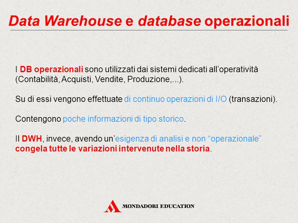 Data Warehouse e database operazionali I DB operazionali sono utilizzati dai sistemi dedicati all'operatività (Contabilità, Acquisti, Vendite, Produzione,...).