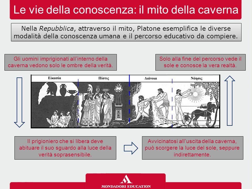 Le vie della conoscenza: il mito della caverna Nella Repubblica, attraverso il mito, Platone esemplifica le diverse modalità della conoscenza umana e