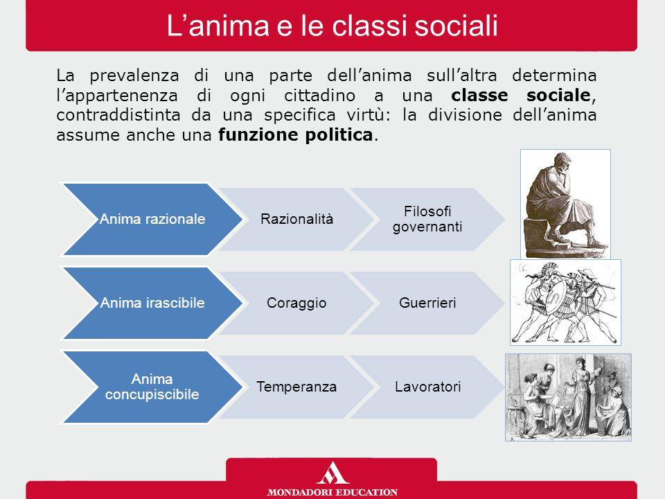 L'anima e le classi sociali La prevalenza di una parte dell'anima sull'altra determina l'appartenenza di ogni cittadino a una classe sociale, contradd