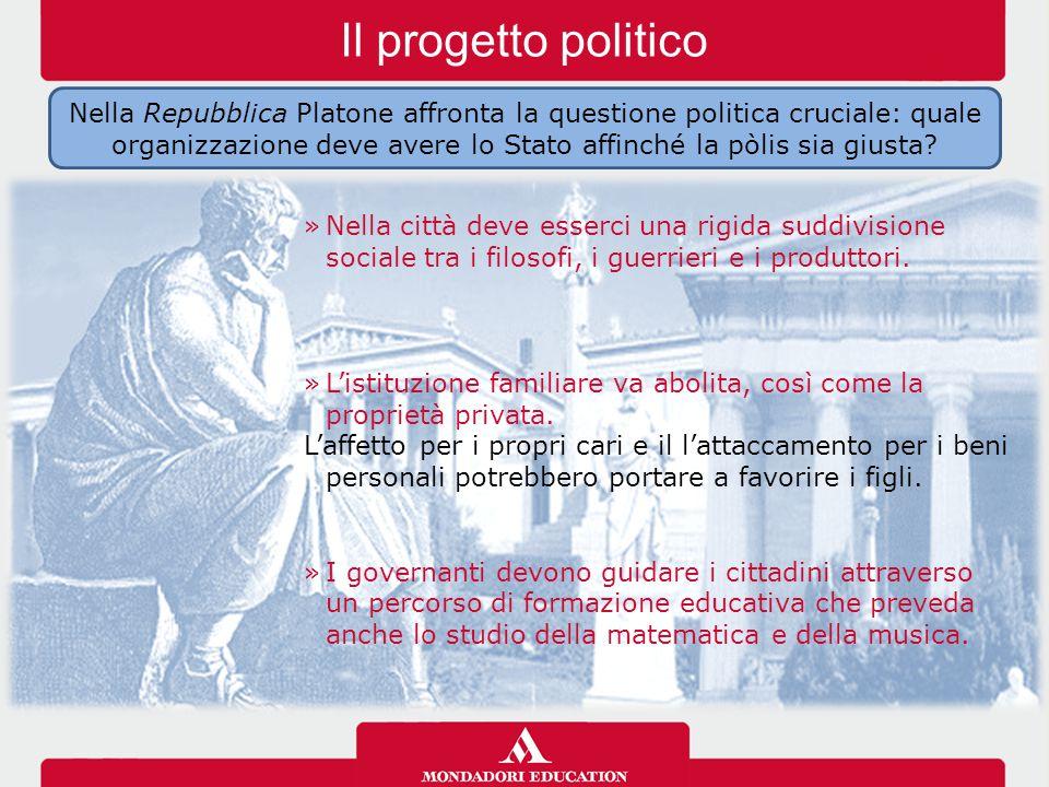 Il progetto politico »Nella città deve esserci una rigida suddivisione sociale tra i filosofi, i guerrieri e i produttori. »L'istituzione familiare va