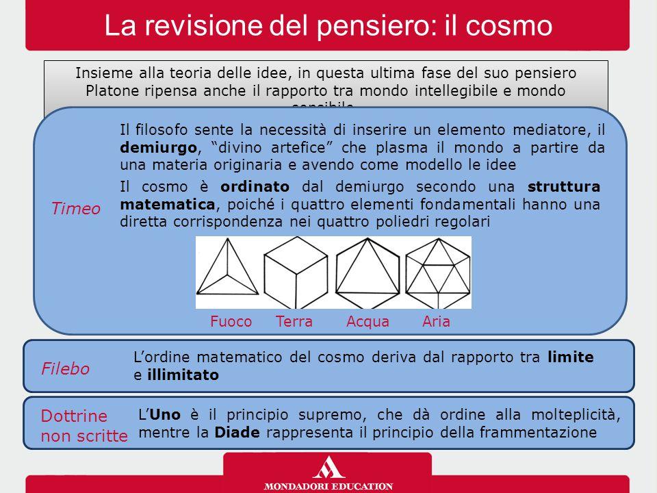 La revisione del pensiero: il cosmo Filebo L'ordine matematico del cosmo deriva dal rapporto tra limite e illimitato Dottrine non scritte L'Uno è il p