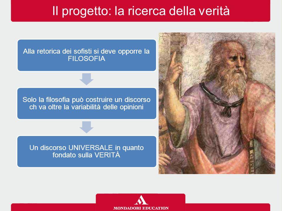 Il progetto: la ricerca della verità Alla retorica dei sofisti si deve opporre la FILOSOFIA Solo la filosofia può costruire un discorso ch va oltre la