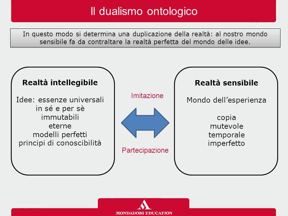 Il dualismo ontologico Realtà intellegibile Idee: essenze universali in sé e per sè immutabili eterne modelli perfetti principi di conoscibilità Imita