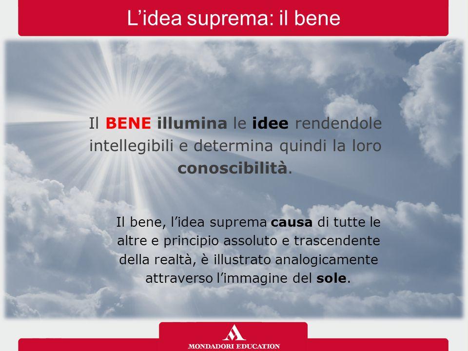 L'idea suprema: il bene Il bene, l'idea suprema causa di tutte le altre e principio assoluto e trascendente della realtà, è illustrato analogicamente