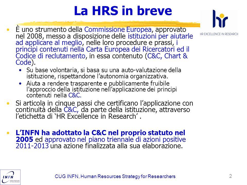 La HRS in breve È uno strumento della Commissione Europea, approvato nel 2008, messo a disposizione delle istituzioni per aiutarle ad applicare al meg