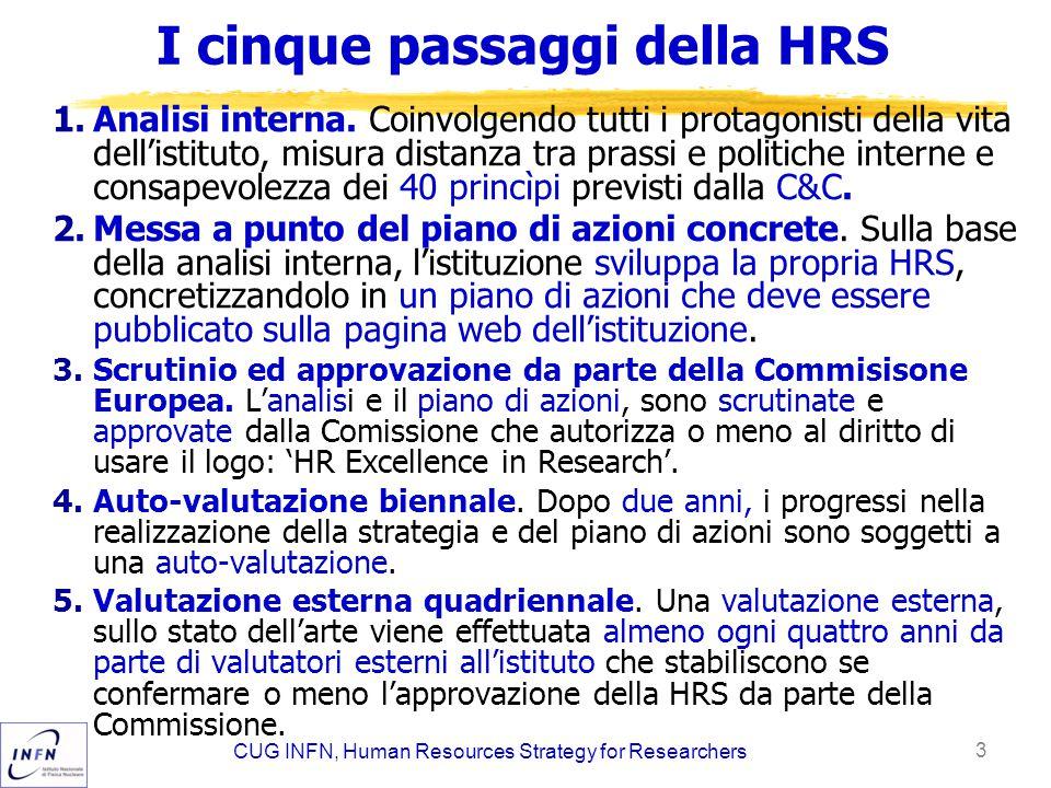 I cinque passaggi della HRS 1.Analisi interna. Coinvolgendo tutti i protagonisti della vita dell'istituto, misura distanza tra prassi e politiche inte