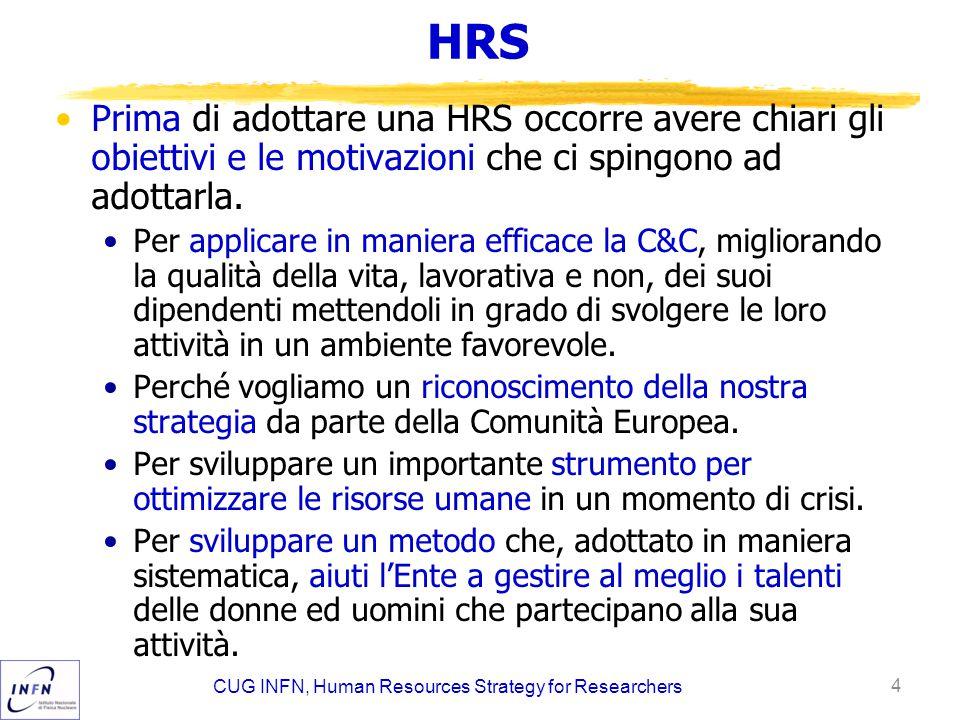 HRS Prima di adottare una HRS occorre avere chiari gli obiettivi e le motivazioni che ci spingono ad adottarla. Per applicare in maniera efficace la C