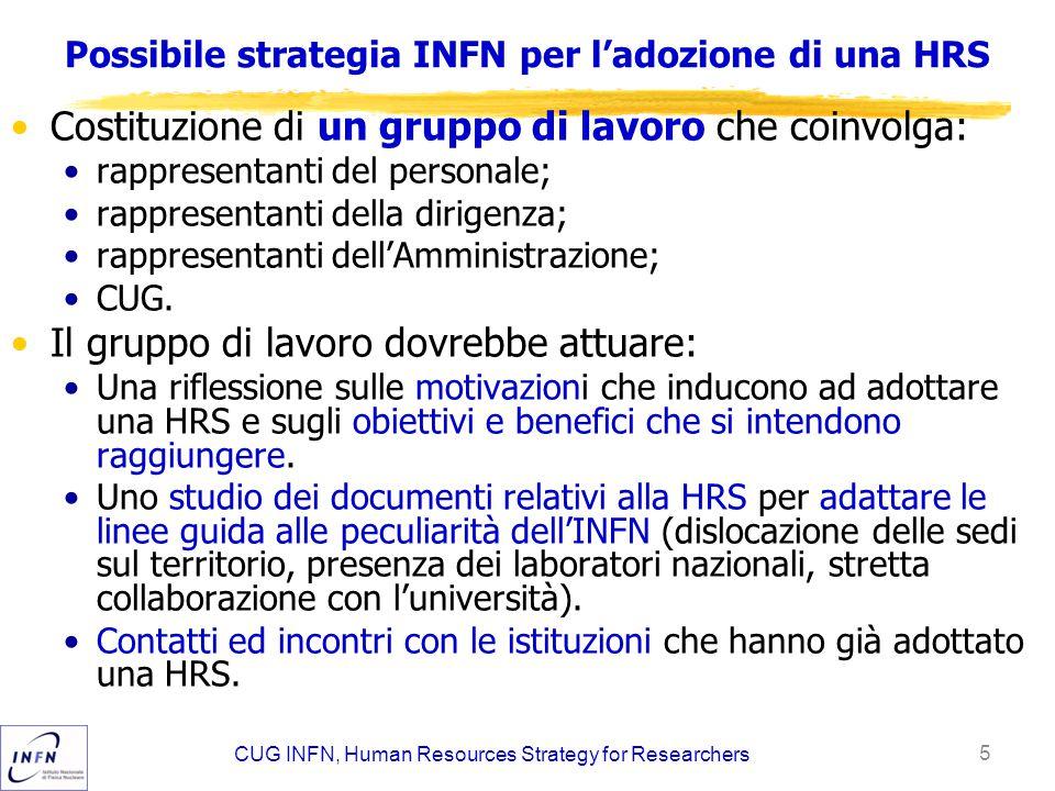 Possibile strategia INFN per l'adozione di una HRS Costituzione di un gruppo di lavoro che coinvolga: rappresentanti del personale; rappresentanti del