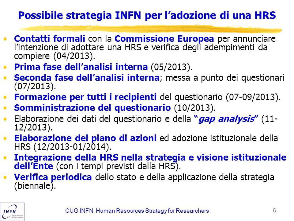 Possibile strategia INFN per l'adozione di una HRS Contatti formali con la Commissione Europea per annunciare l'intenzione di adottare una HRS e verif