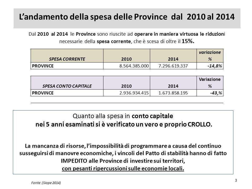 L'andamento della spesa delle Province dal 2010 al 2014 3 Dal 2010 al 2014 le Province sono riuscite ad operare in maniera virtuosa le riduzioni necessarie della spesa corrente, che è scesa di oltre il 15%.