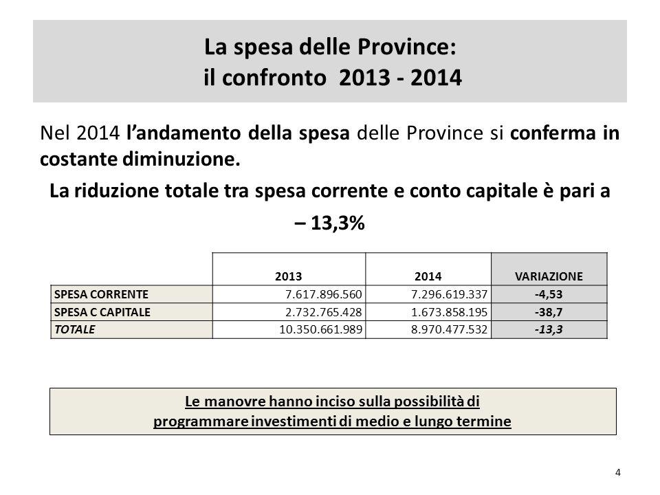 La spesa delle Province: il confronto 2013 - 2014 Nel 2014 l'andamento della spesa delle Province si conferma in costante diminuzione.