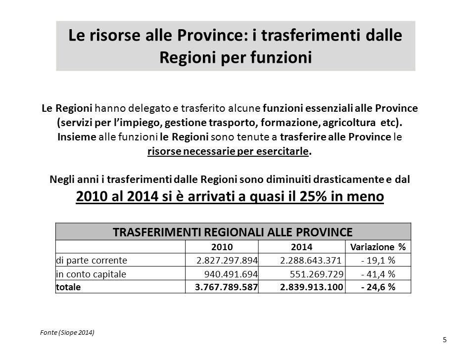 5 Le risorse alle Province: i trasferimenti dalle Regioni per funzioni Le Regioni hanno delegato e trasferito alcune funzioni essenziali alle Province (servizi per l'impiego, gestione trasporto, formazione, agricoltura etc).