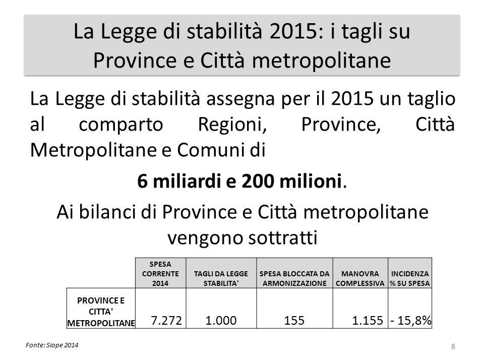 La Legge di stabilità 2015: i tagli su Province e Città metropolitane La Legge di stabilità assegna per il 2015 un taglio al comparto Regioni, Province, Città Metropolitane e Comuni di 6 miliardi e 200 milioni.