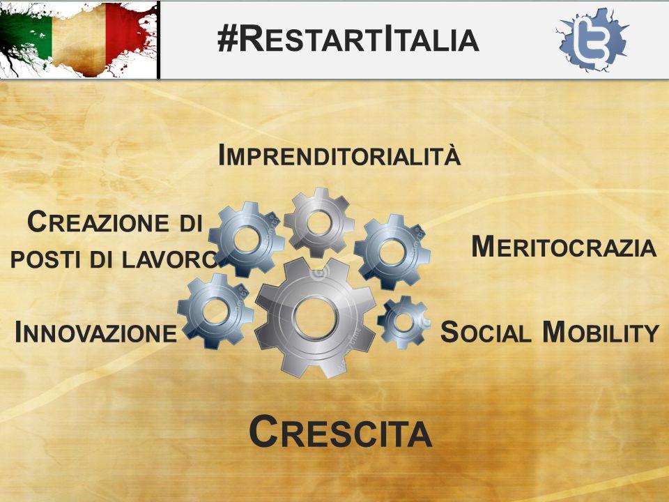 Italia Startup Visa V ISTO PER CITTADINI EXTRA -EU INTENZIONATI A COSTITUIRE UNA STARTUP IN I TALIA P ROCEDURA CENTRALIZZATA ( COMITATO ISV) I L COMITATO VALUTA LE RICHIESTE (CV + BUSINESS MODEL ) ENTRO 30 GIORNI #ItaliaStartupVisa