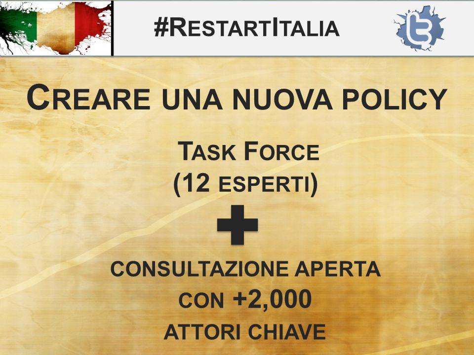 C REARE UNA NUOVA POLICY #R ESTART I TALIA CONSULTAZIONE APERTA CON +2,000 ATTORI CHIAVE T ASK F ORCE (12 ESPERTI )