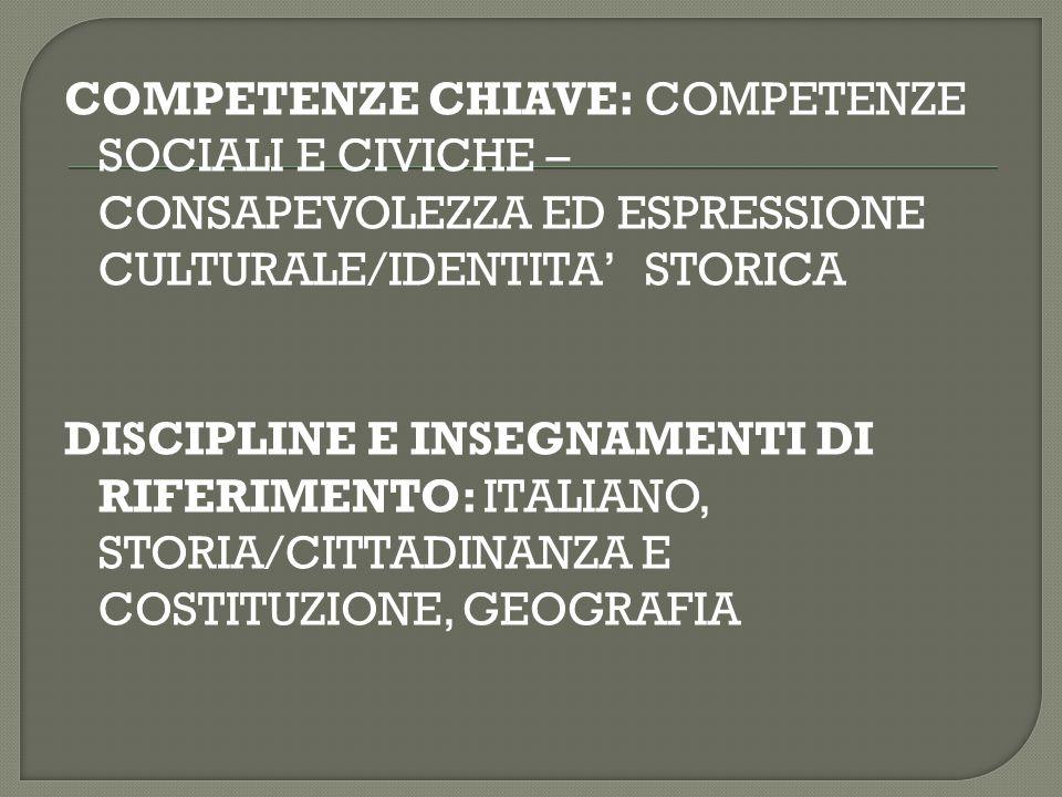 COMPETENZE CHIAVE: COMPETENZE SOCIALI E CIVICHE – CONSAPEVOLEZZA ED ESPRESSIONE CULTURALE/IDENTITA' STORICA DISCIPLINE E INSEGNAMENTI DI RIFERIMENTO: