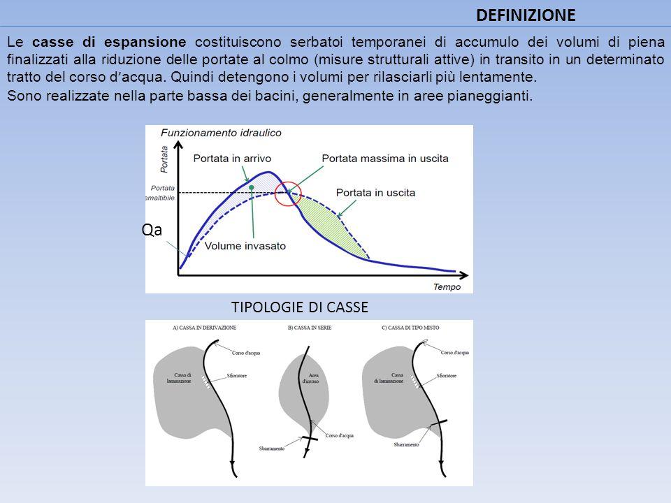 CASSE IN LINEA Sono realizzate nell ' alveo del corso d ' acqua, possibilmente approfittando di una favorevole configurazione morfologica, quale una sezione ristretta preceduta da un allargamento della valle.