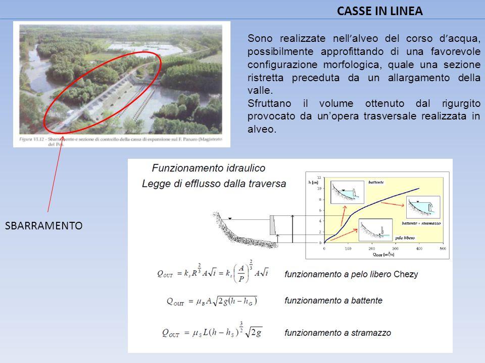 CASSE IN LINEA Realizzata nell ' alveo del corso d ' acqua, possibilmente approfittando di una favorevole configurazione morfologica, quale una sezione ristretta preceduta da un allargamento della valle.