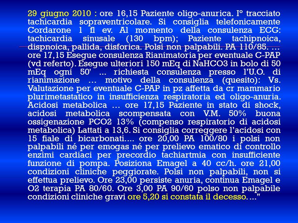 29 giugno 2010 : ore 16,15 Paziente oligo-anurica. I° tracciato tachicardia sopraventricolare. Si consiglia telefonicamente Cordarone 1 fl ev. Al mome