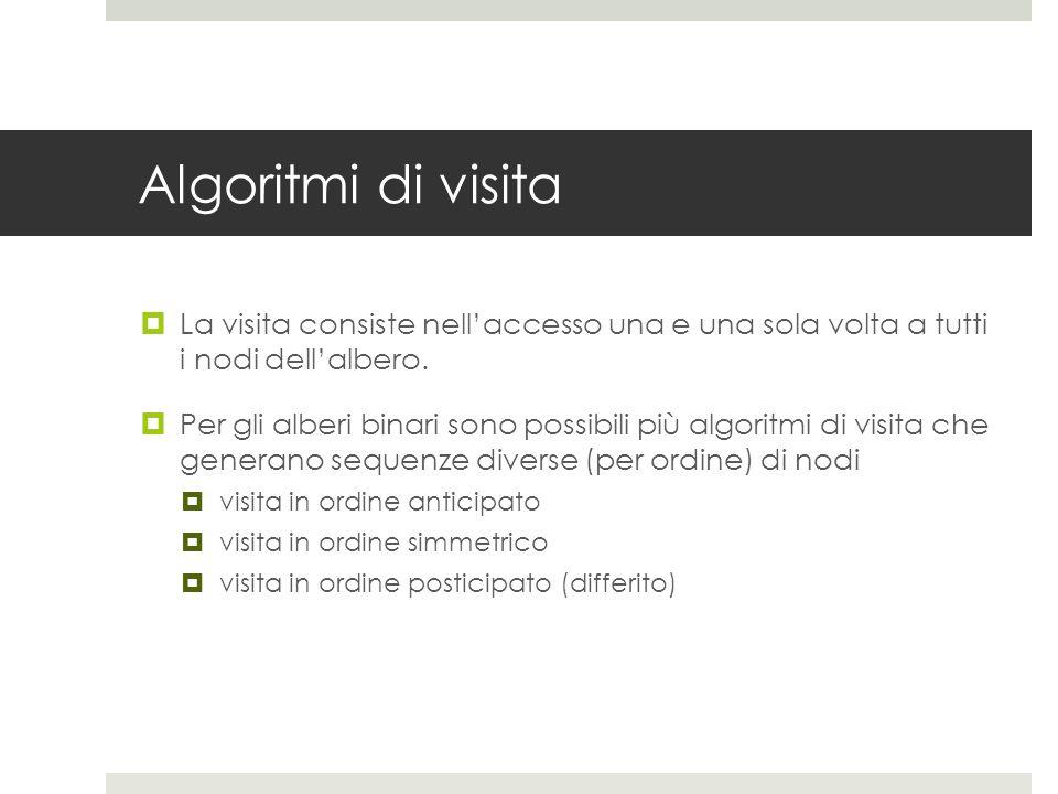 Algoritmi di visita  La visita consiste nell'accesso una e una sola volta a tutti i nodi dell'albero.  Per gli alberi binari sono possibili più algo