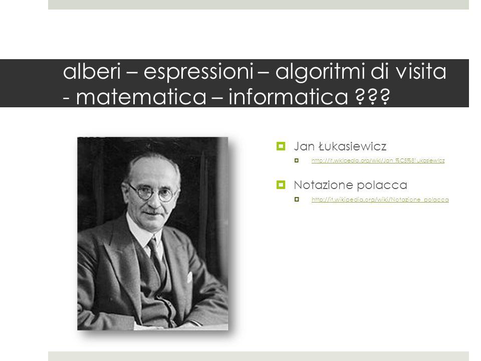 alberi – espressioni – algoritmi di visita - matematica – informatica ???  Jan Łukasiewicz  http://it.wikipedia.org/wiki/Jan_%C5%81ukasiewicz http:/