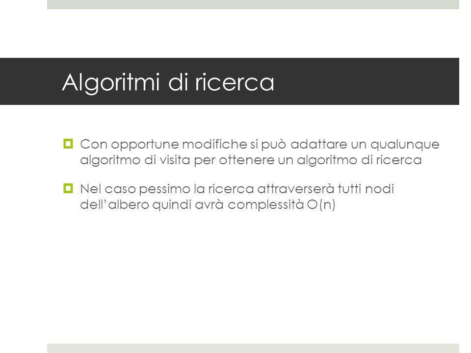 Algoritmi di ricerca  Con opportune modifiche si può adattare un qualunque algoritmo di visita per ottenere un algoritmo di ricerca  Nel caso pessim