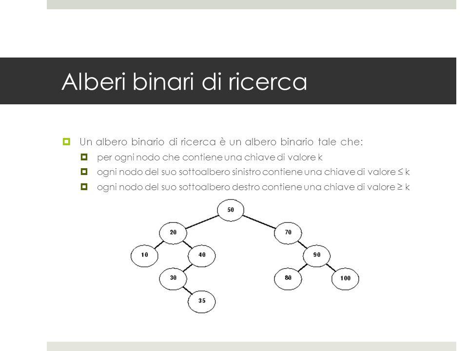 Alberi binari di ricerca  Un albero binario di ricerca è un albero binario tale che:  per ogni nodo che contiene una chiave di valore k  ogni nodo