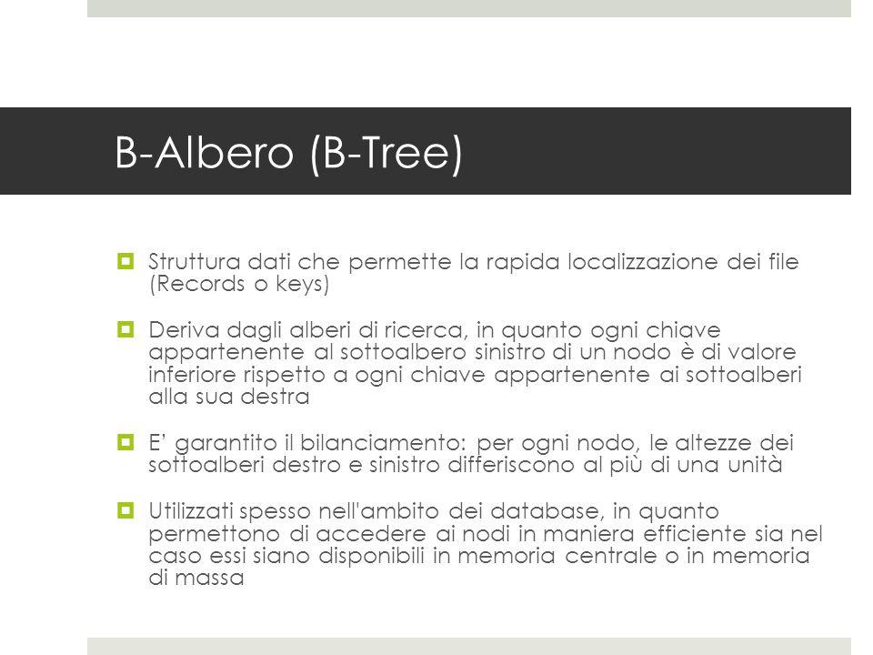 B-Albero (B-Tree)  Struttura dati che permette la rapida localizzazione dei file (Records o keys)  Deriva dagli alberi di ricerca, in quanto ogni ch