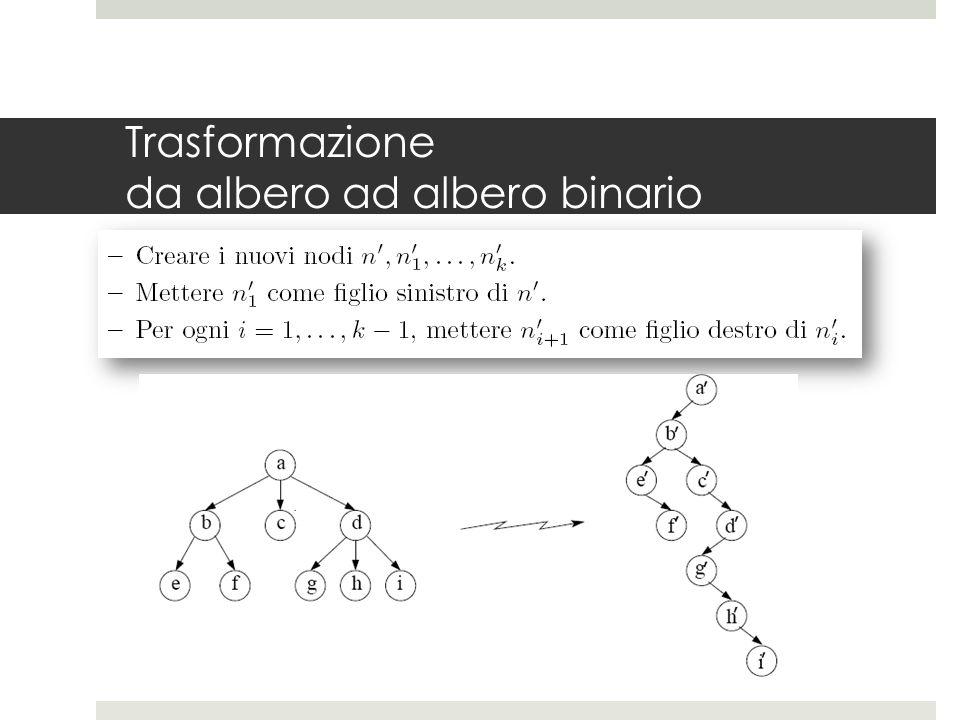 Trasformazione da albero ad albero binario