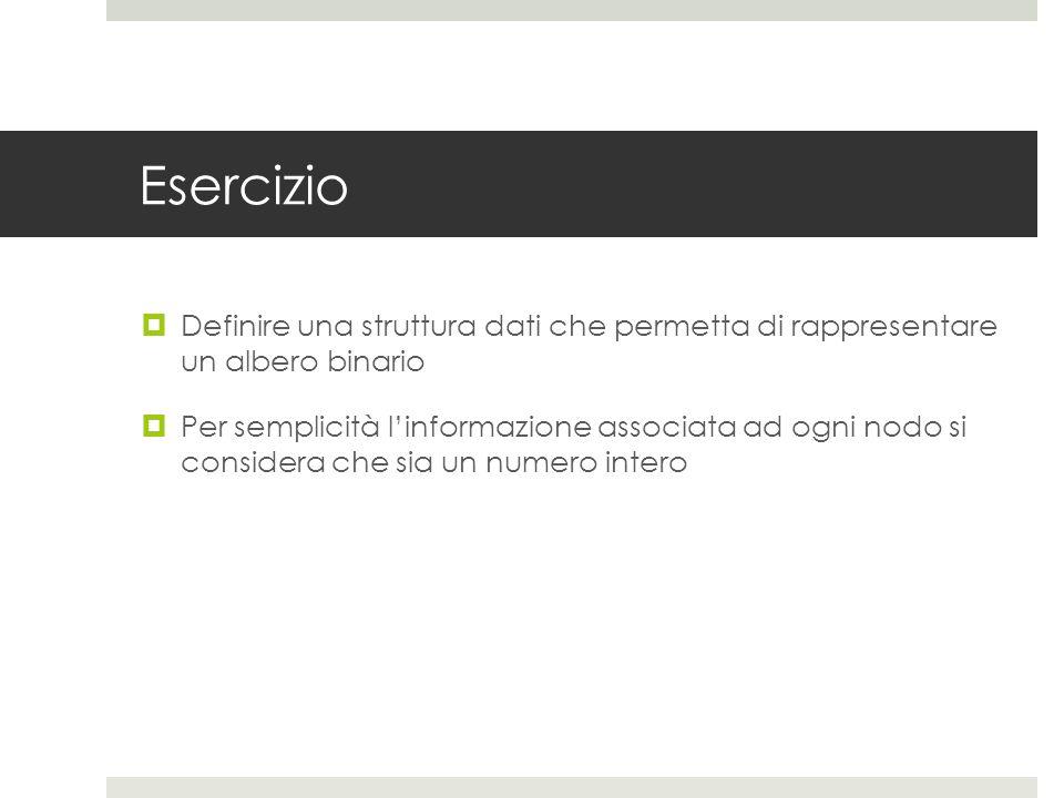Esercizio  Definire una struttura dati che permetta di rappresentare un albero binario  Per semplicità l'informazione associata ad ogni nodo si cons