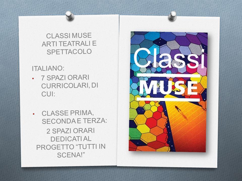CLASSI MUSE ARTI TEATRALI E SPETTACOLO ITALIANO: 7 SPAZI ORARI CURRICOLARI, DI CUI: CLASSE PRIMA, SECONDA E TERZA: 2 SPAZI ORARI DEDICATI AL PROGETTO TUTTI IN SCENA!