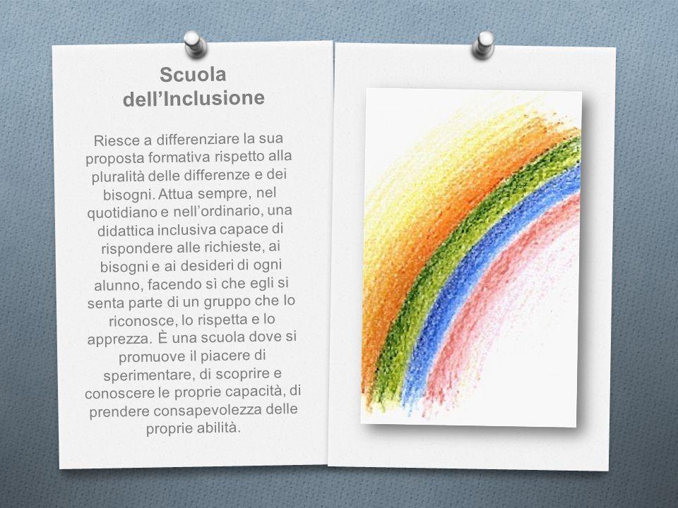 Scuola dell'Inclusione Riesce a differenziare la sua proposta formativa rispetto alla pluralità delle differenze e dei bisogni.