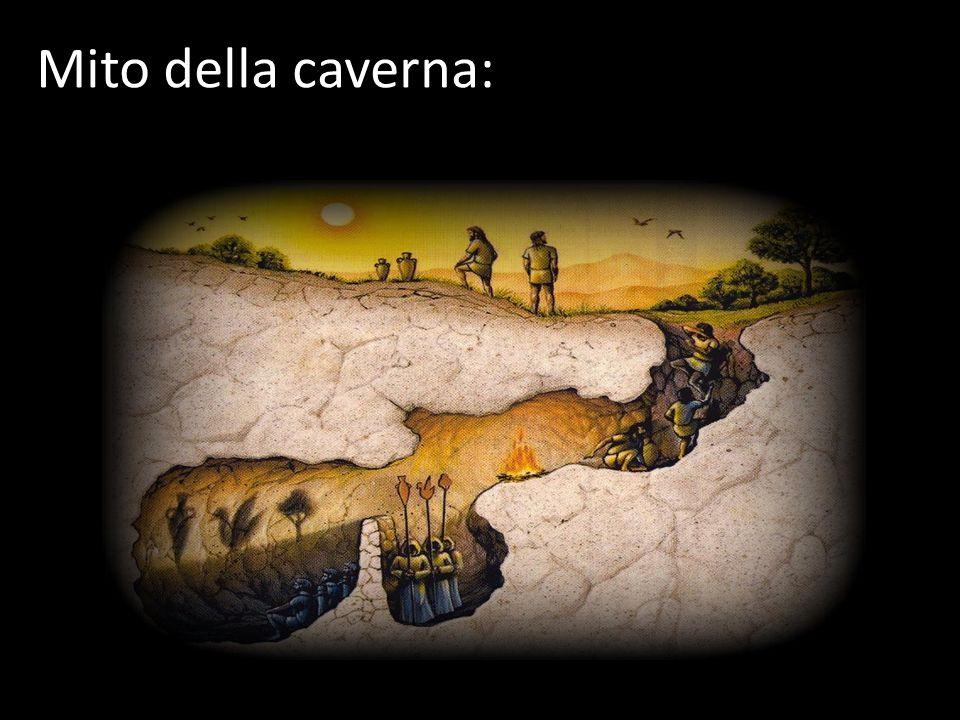 Mito della caverna: