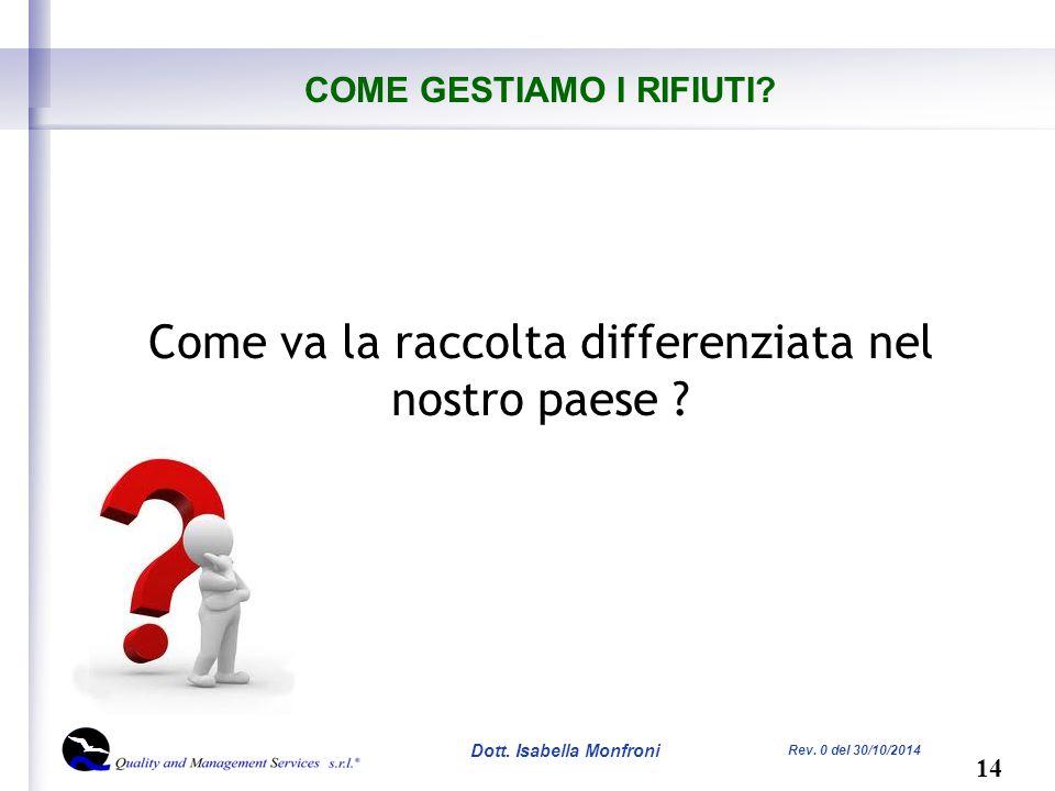 14 Dott. Isabella Monfroni Rev. 0 del 30/10/2014 COME GESTIAMO I RIFIUTI.