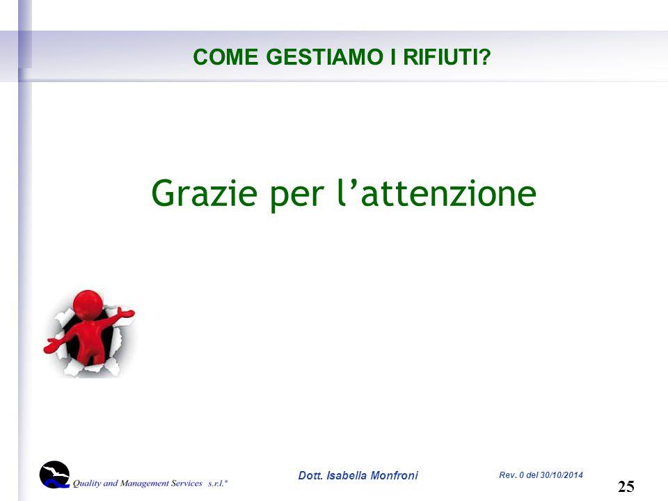 25 Dott. Isabella Monfroni Rev. 0 del 30/10/2014 COME GESTIAMO I RIFIUTI Grazie per l'attenzione