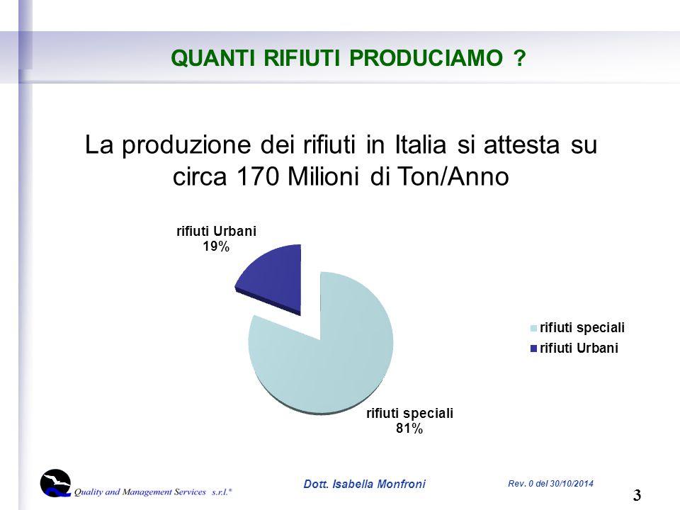 4 Dott.Isabella Monfroni Rev. 0 del 30/10/2014 QUANTI RIFIUTI PRODUCIAMO .