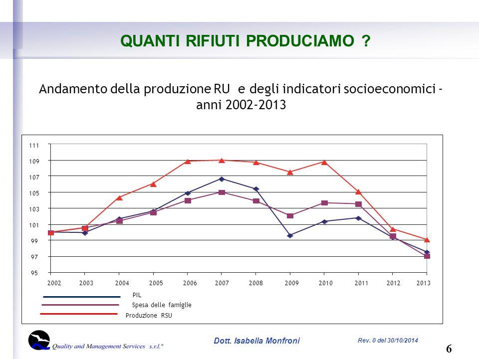 7 Dott.Isabella Monfroni Rev. 0 del 30/10/2014 QUANTI RIFIUTI PRODUCIAMO .