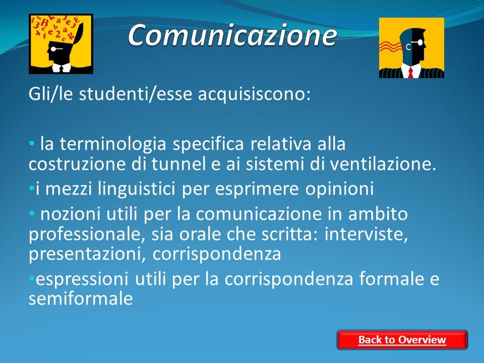 Gli/le studenti/esse acquisiscono: la terminologia specifica relativa alla costruzione di tunnel e ai sistemi di ventilazione.