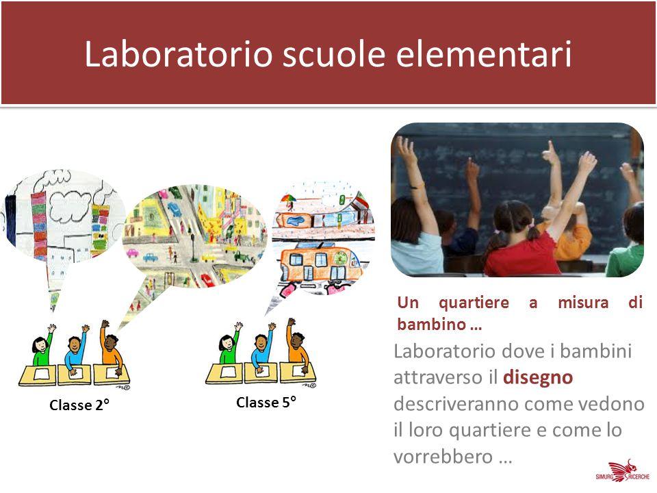 Laboratorio scuole elementari Laboratorio dove i bambini attraverso il disegno descriveranno come vedono il loro quartiere e come lo vorrebbero … Un quartiere a misura di bambino … Classe 5° Classe 2°