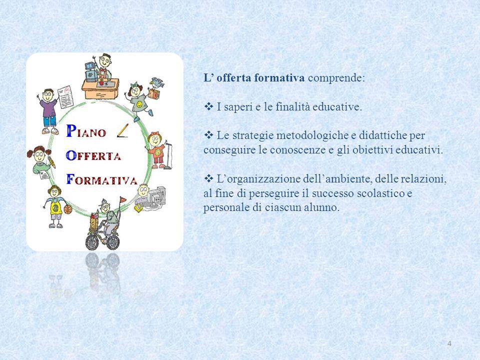 4 L' offerta formativa comprende:  I saperi e le finalità educative.