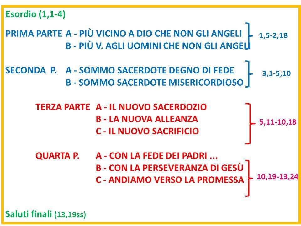 Esordio (1,1-4) PRIMA PARTEA - PIÙ VICINO A DIO CHE NON GLI ANGELI B - PIÙ V. AGLI UOMINI CHE NON GLI ANGELI SECONDA P.A - SOMMO SACERDOTE DEGNO DI FE