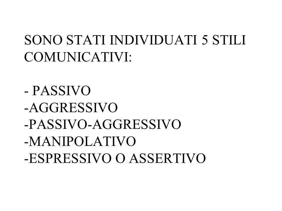 SONO STATI INDIVIDUATI 5 STILI COMUNICATIVI: - PASSIVO -AGGRESSIVO -PASSIVO-AGGRESSIVO -MANIPOLATIVO -ESPRESSIVO O ASSERTIVO